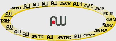 AW Group